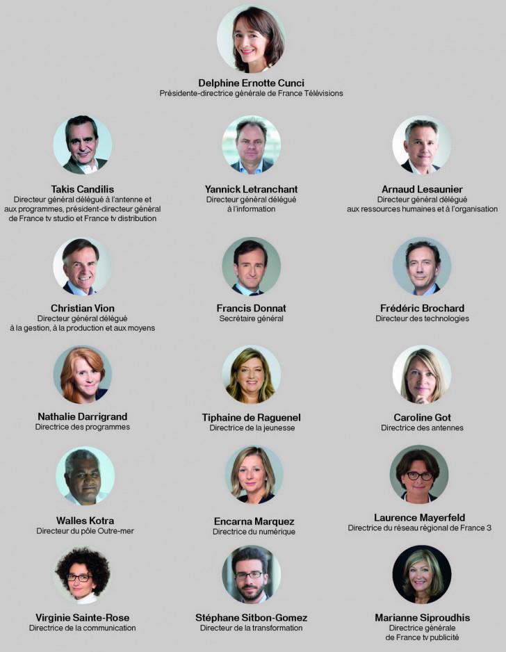 Les membres du Comité exécutif